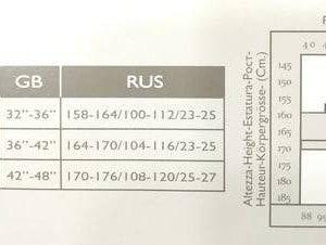 Μεγεθολόγιο SiSi